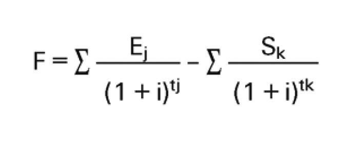 Formula de la tasación por el método residual dinámico