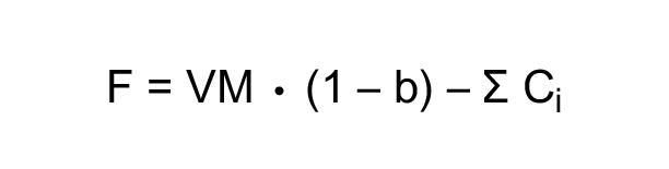 Formula de la tasación por el método residual estático