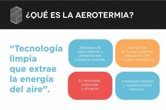 Cuatro características para definir la aerotermia: agua caliente y climatización, reducción 70% gasto energético; renovable, sostenible y eficiente; instalación sencilla y mantenimiento reducido.
