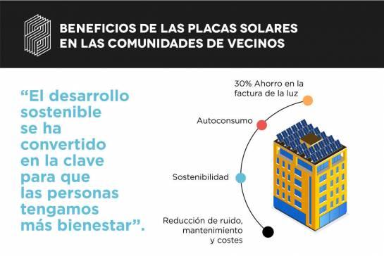 las placas solares en las comunidades de vecinos tienen muchos beneficios: el ahorro en la factura de la luz, el autoconsumo, la sostenibilidad y la reducción del ruido