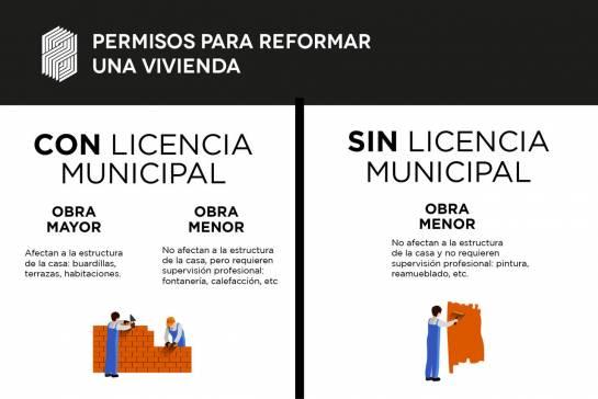 Infografía explicando la diferencia entre obras con licencia municipal y obras sin licencia municipal para el artículo de arquitasa