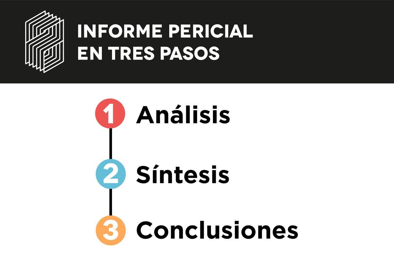 el informe pericial debe seguir tres pasos: análisis, síntesis y conclusiones sobre una situación procesal o extrajudicial