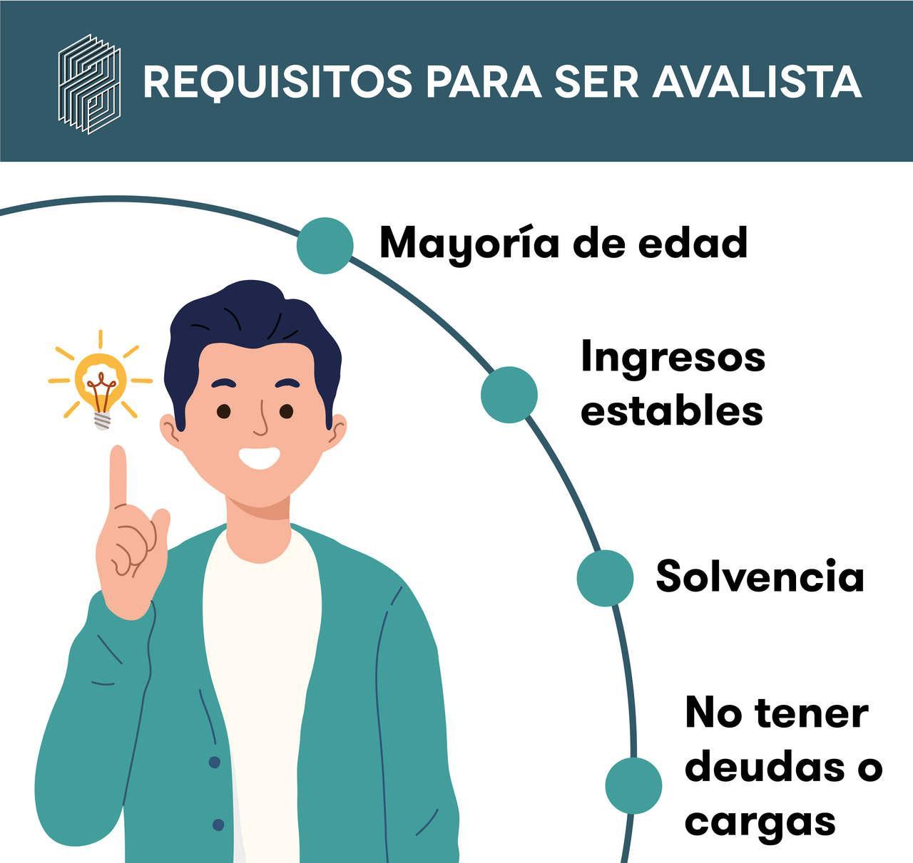 Existen cuatro requisitos principales para ser avalista: ser mayor de edad, tener ingresos estables, ser solvente y no tener deudas o cargas