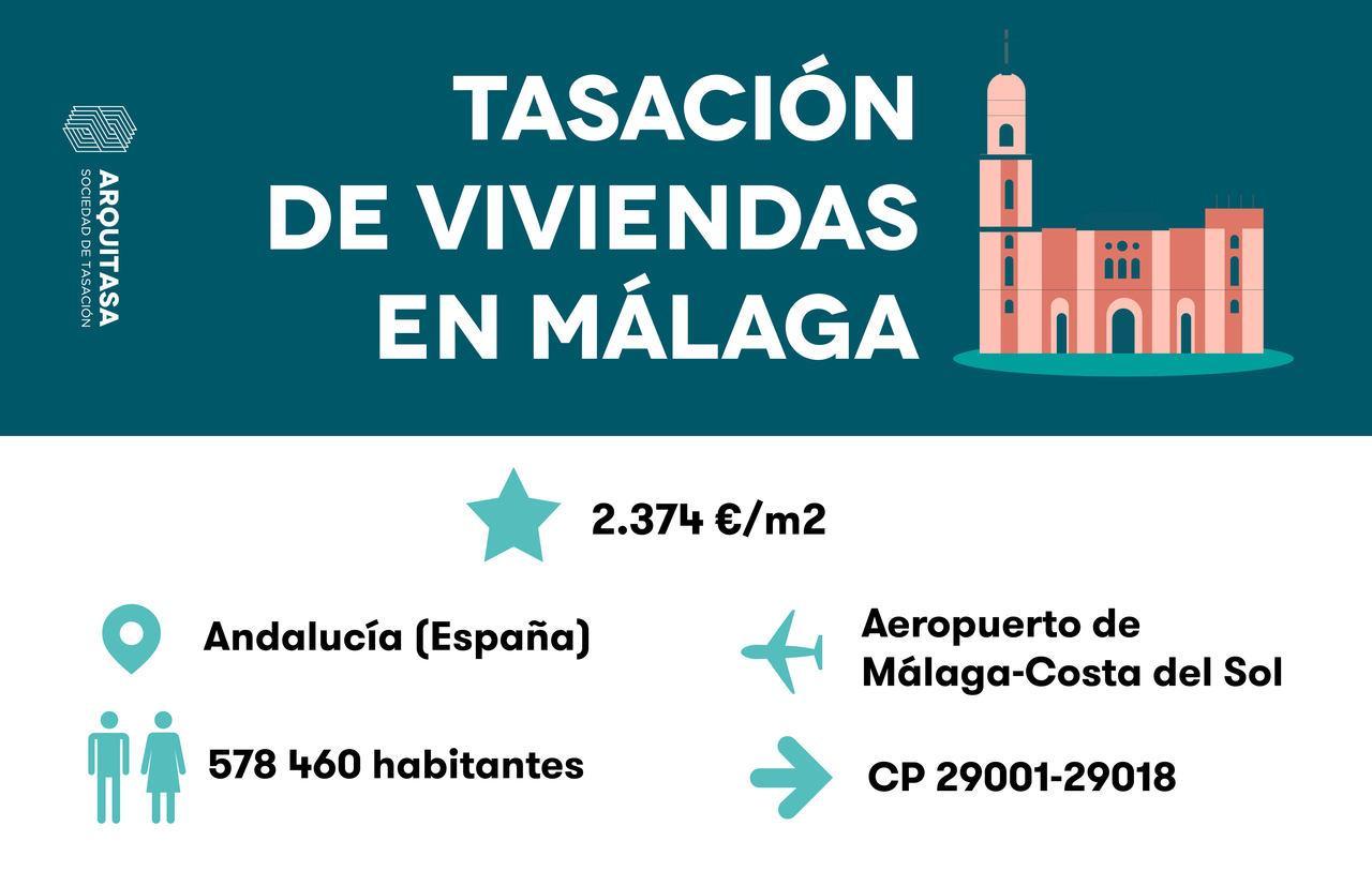 Tasar Vivienda en Málaga