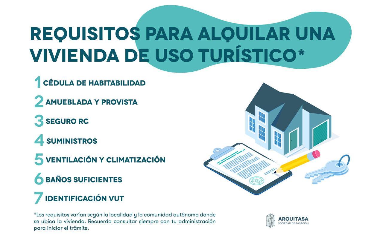 estos son los requisitos para alquilar una vivienda de uso turístico, varían según la localidad y la comunidad autónoma
