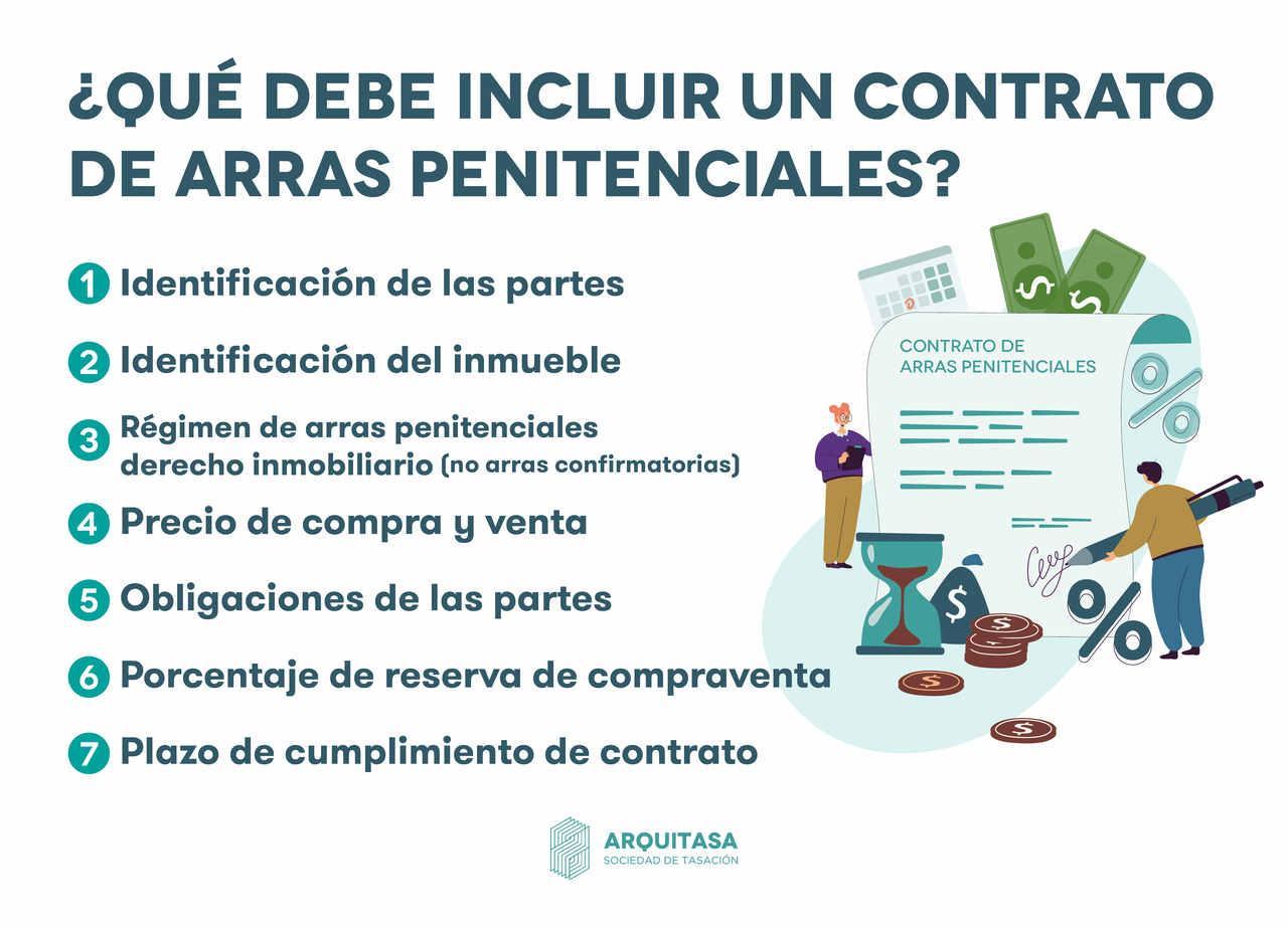 Cuando se firma un contrato de arras penitenciales, es importante que incluya el régimen de arras penitenciales del derecho inmobiliario