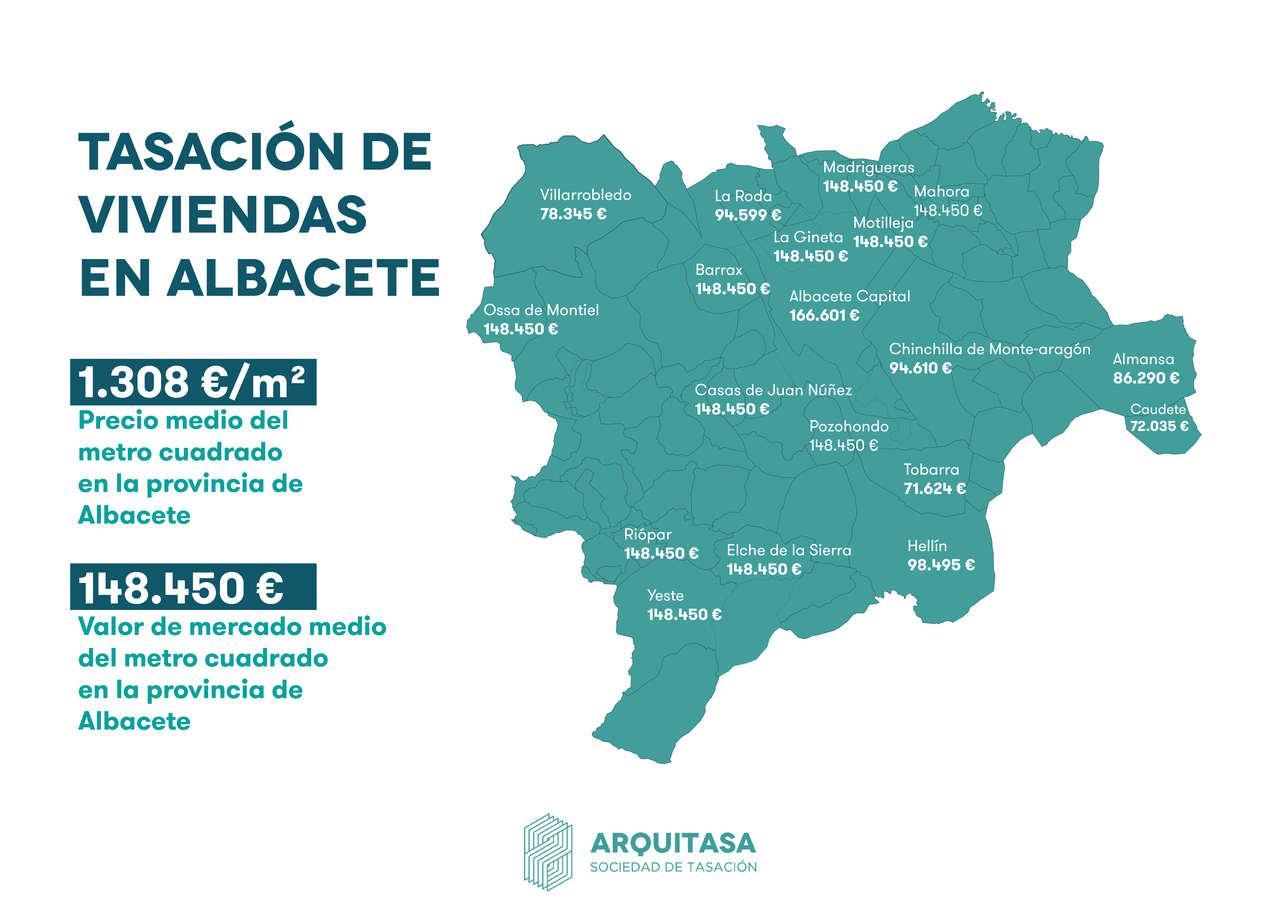 El valor de tasación depende, entre otros factores de la ubicación. En Albacete, dependiendo del municipio las viviendas y pisos tienen un valor u otro